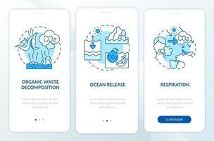 Natürliche CO2-Emissionen Onboarding mobiler App-Seitenbildschirm mit Konzepten. Komplettlösung für die Zersetzung organischer Abfälle in 3 Schritten mit grafischen Anweisungen. ui, ux, gui-Vektorvorlage mit linearen Farbillustrationen vektor