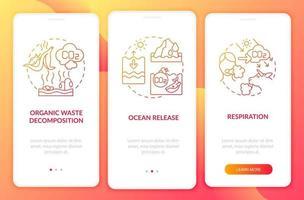 Natürliche CO2-Emissionen verursachen das Onboarding des Bildschirms der mobilen App mit Konzepten. Beatmungsprozess Walkthrough 3 Schritte grafische Anweisungen. ui, ux, gui-Vektorvorlage mit linearen Farbillustrationen vektor