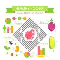 Hälsosam mat vektor infografisk.