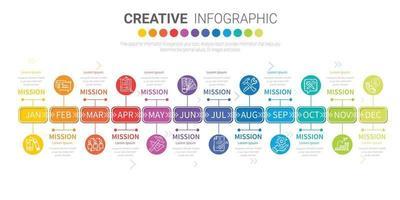 Infografiken alle Monatsplaner Design- und Präsentationsgeschäft können für Geschäftskonzepte mit 12 Optionen, Schritten oder Prozessen verwendet werden. vektor