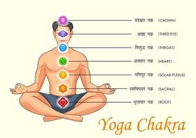 Illustration eines Mannes, der Asana für den internationalen Yoga-Tag am 21. Juni mit Tantra-Sapta-Chakra macht, was sieben Meditationsrad bedeutet vektor