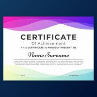 Moderna certifikatmall