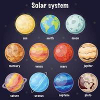 Sonnensystemnamen Poster für Kinder vektor