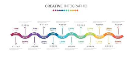 Timeline Infografiken Design Vektor- und Präsentationsgeschäft kann für das Geschäftskonzept mit 12 Optionen verwendet werden vektor