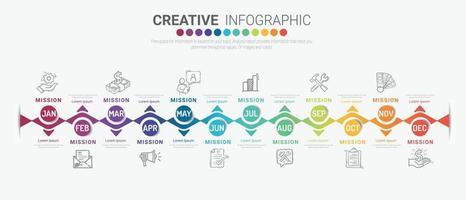 Infografiken das ganze Monat Planer Design und Präsentationsgeschäft kann für das Geschäftskonzept mit 12 Optionen verwendet werden vektor