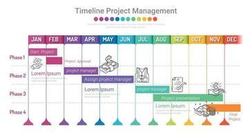 Projektzeitplandiagramm für 12 Monate, 1 Jahr, den ganzen Monat Planer-Designner vektor