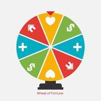 Glücksrad, Glückssymbol mit Geld, Gesundheit, Zuhause und Liebe vektor