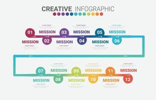 Timeline-Geschäft für 12 Monate, 1 Jahr, Timeline-Infografik-Design-Vektor- und Präsentationsgeschäft vektor