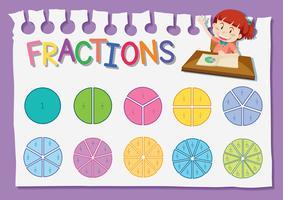 Matematik fraktion utbildning arbetsblad vektor
