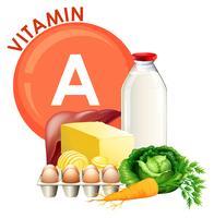 En uppsättning av vitamin A-mat vektor