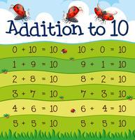 Eine Ergänzung zu 10 Tabelle