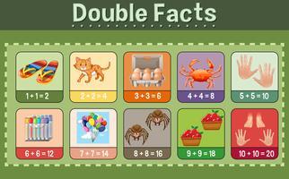 Mathematik-Poster für doppelte Fakten vektor