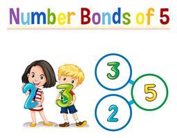 Anzahl Anleihen von fünf
