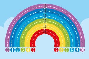 Unterschiedliche Farbe des Regenbogens am Himmel vektor