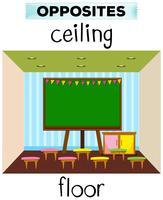 Flashcard för motsatta ord tak och golv vektor