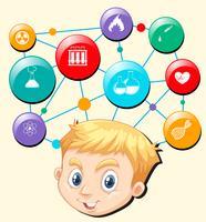 Pojkehuvud och vetenskapssymboler