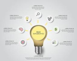 Glühbirne Infografiken 7 Schritt Elementr. grafisches Diagrammdiagramm, Geschäft vektor
