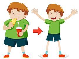 Übergewicht und gesundes Gewicht des Jungen vektor