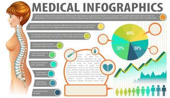 Medicinsk inforgraphicsaffisch på vit