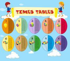 matte gånger tabeller himmel tema vektor