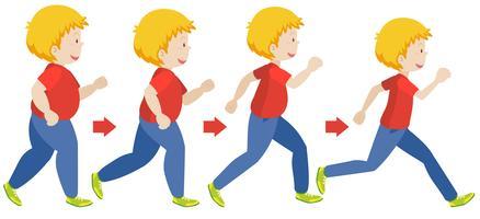 Mann Körpergewicht verlieren Schritte