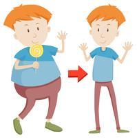 En tecknad av fett och slank pojke vektor