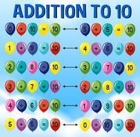En matematisk tillägg till 10 vektor