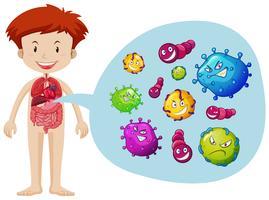 Pojke med bakterier i kroppen vektor