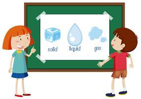 Schüler lernen Zustand der Materie