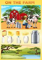 Bauernhofthema mit Landwirt- und Milchprodukten vektor