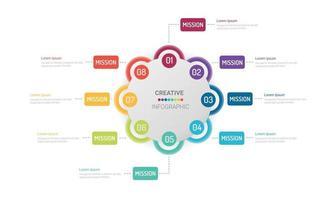 Kreis Infografik dünne Linie Design und 8 Optionen oder Schritte. vektor