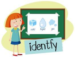 Wordcard zur Identifizierung