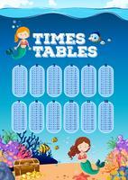 Eine Math Times Tables Unterwasserszene vektor