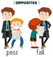Gegensätzliche Wörter für Pass und Fail