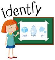 Wordcard zur Identifikation mit Mädchen und unterschiedlicher Masse