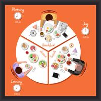 Vektor Plattillustration av en man vid bordet med rätter av cykeln av mänsklig näring på en dag, frukost, lunch, middag.