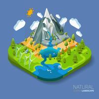 Miljövänligt naturlandskap med bergsflod och skog runt.
