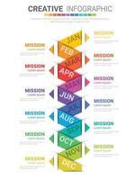 Präsentationsgeschäft Infografik Vorlage für 12 Monate vektor