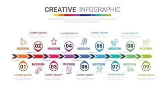 Präsentations-Business-Infografik-Vorlage mit 9 Optionen. vektor