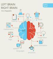 Vänster och höger hjärnans koncept.