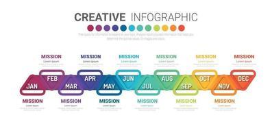 Timeline Infografiken Design Vektor- und Präsentationsgeschäft vektor