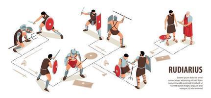 Rudiarius antikes Rom Infografiken vektor