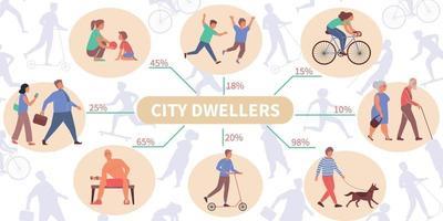Stadtbewohner flache Infografiken vektor