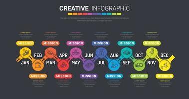 Timeline-Geschäft für 12 Monate vektor