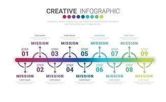 Vektor-Infografik-Design mit 9 Optionen oder Schritten. vektor