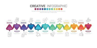 Timeline-Geschäft für 12 Monate, Infografik-Design-Vektor vektor