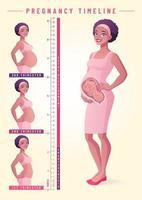 Schwangere Frau mit Fötusschwangerschaftszeitachsen-Vektorillustration vektor