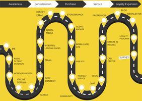 Digital karta med färgfull sju poäng. Vägen till stadsnavigering med början och slutet. Vector banner infographic