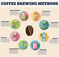 Kaffeebrühmethoden Konzept Infografiken. vektor