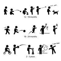 Toddler Development Stages Milestones One Zwei drei Jahre alte Strichmännchen Piktogramm-Ikone.